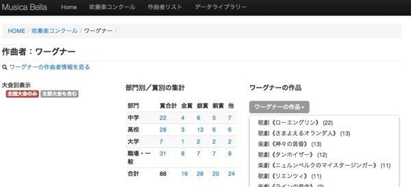 吹奏楽コンクールデータベース(作曲者:ワーグナー) - Musica Bella http://www.musicabella.jp/concours/viewcomp/page:1/sort:Concour.year/direction:asc/flag:z/composer:000770